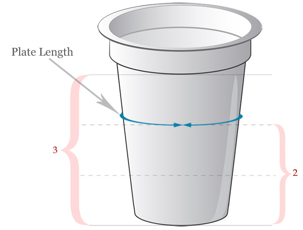 Calculating Plate Size of a Cup Printer